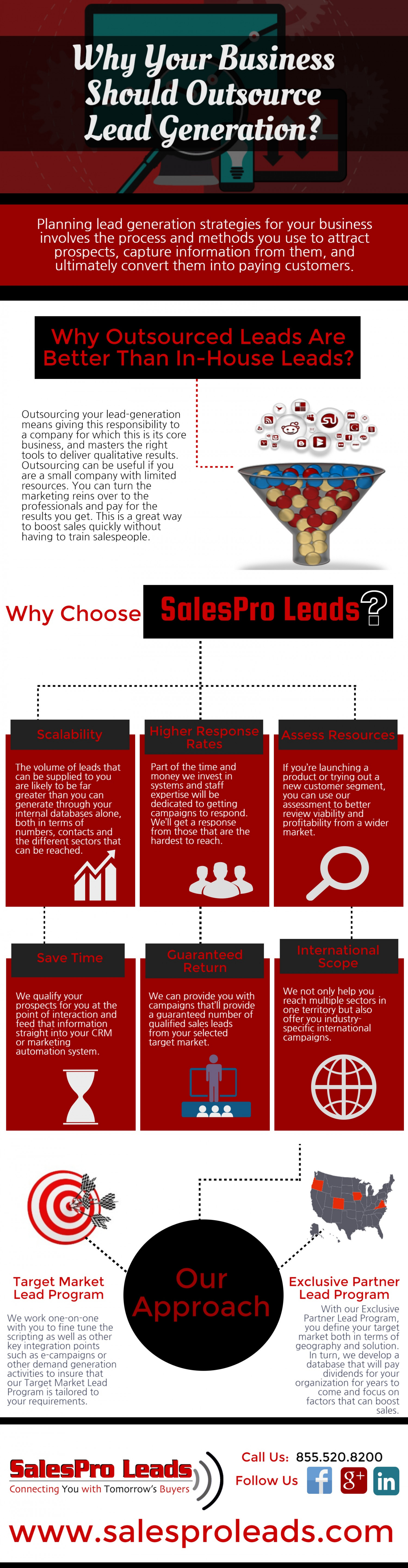 Should Your Business Outsource Lead Generation? Infographic