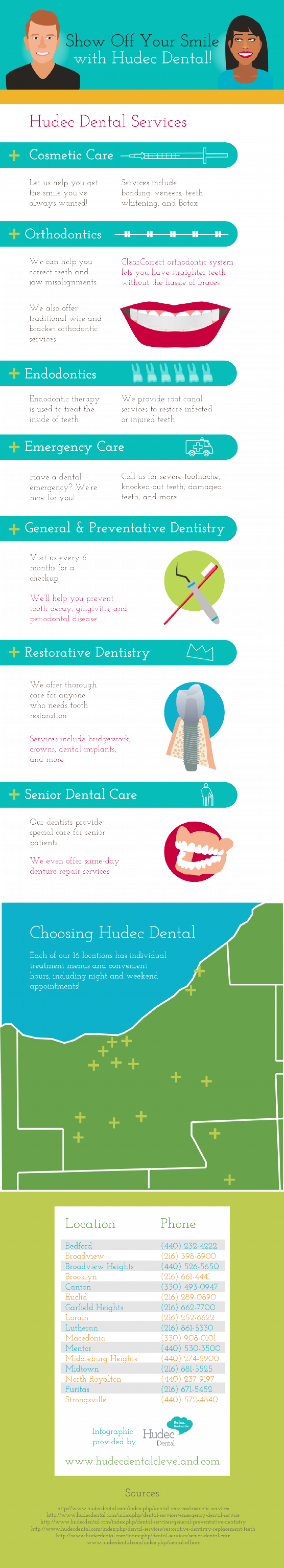 Show Off Your Smile with Hudec Dental! Infographic