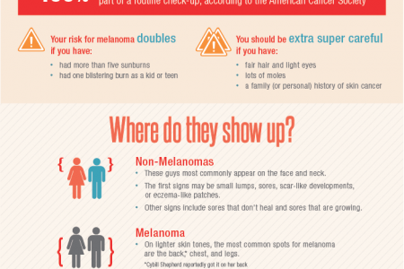 Show Some Skin: How Stripping Down Can Save Your Life Infographic