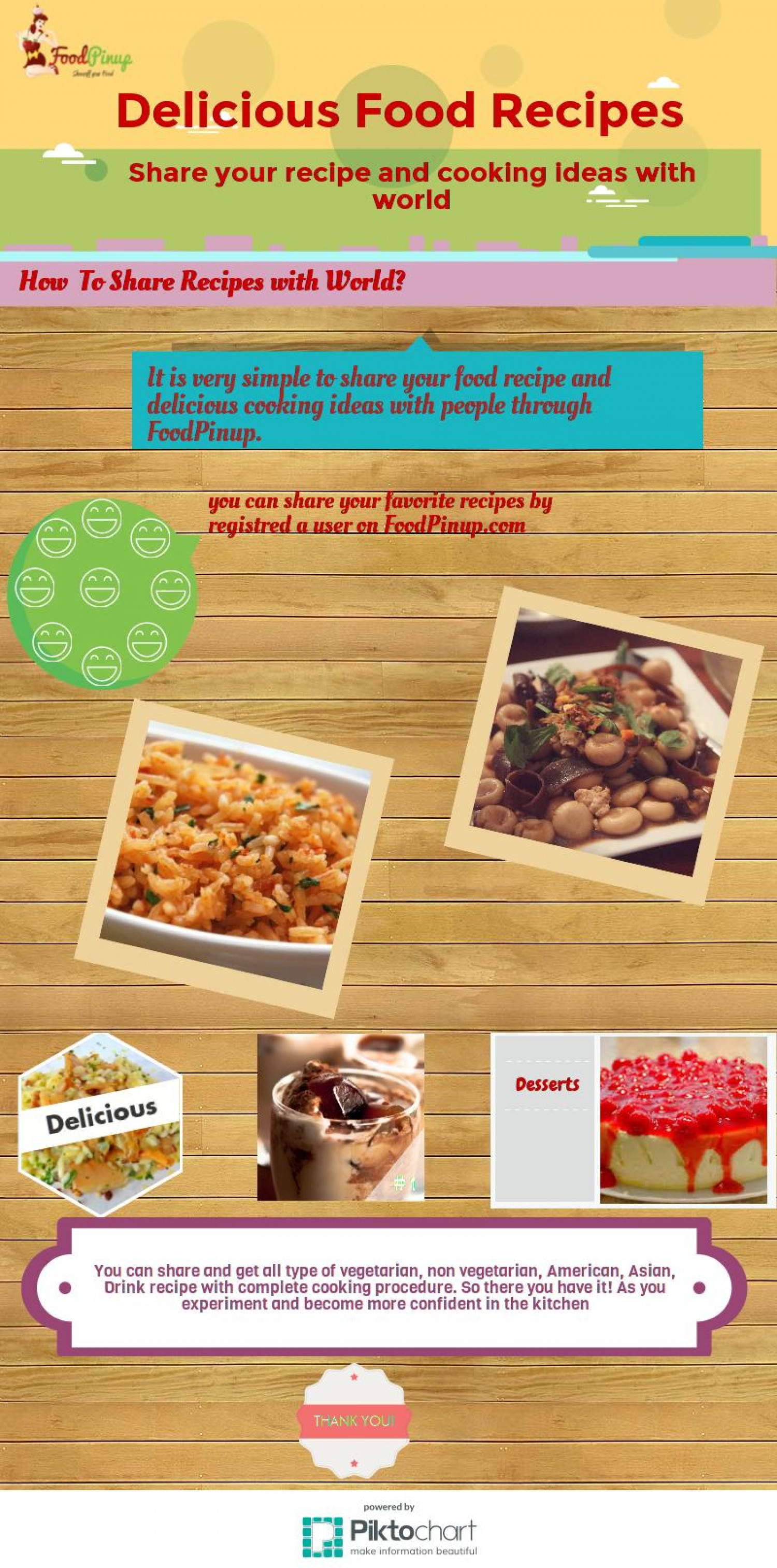 Showoff your recipes dishes cooking ideas with world visual showoff your recipes dishes cooking ideas with world infographic forumfinder
