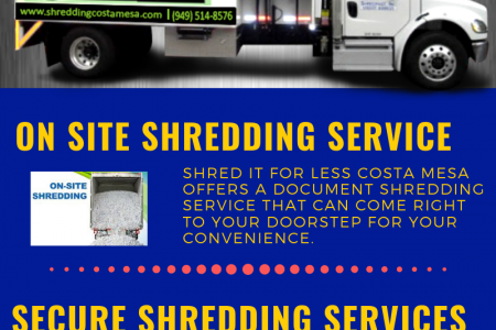 Document Shredding Infographics | Visual ly