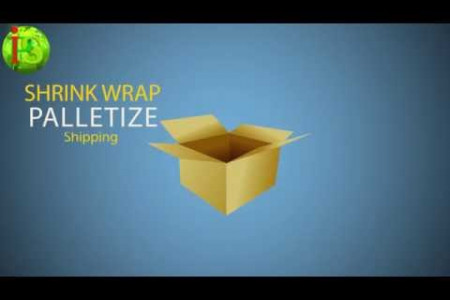 Shrink Wrapping & Palletizing Services with Packing Service, Inc.  Infographic