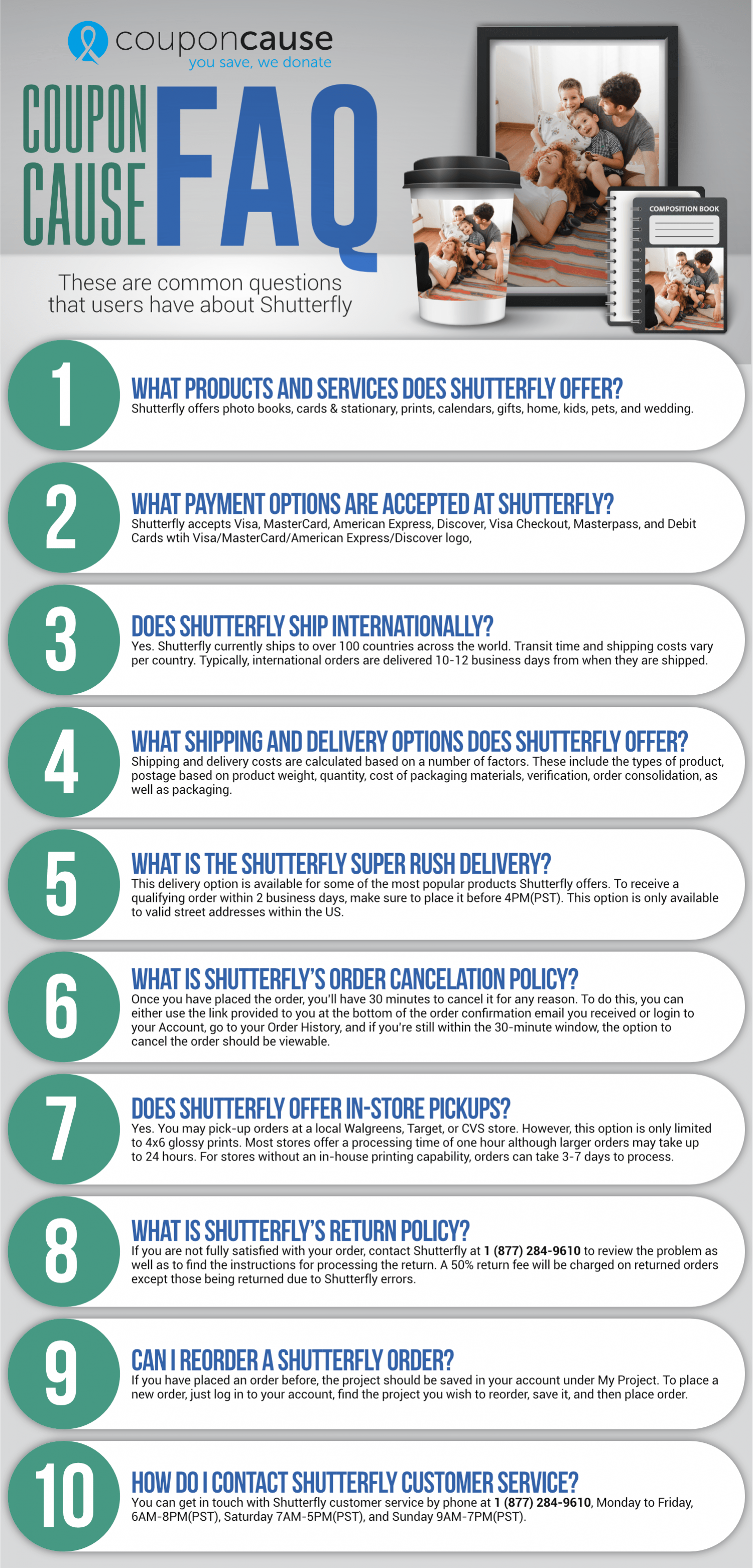 Shutterfly Infographic Order Coupon Cause FAQ (C.C. FAQ) Infographic