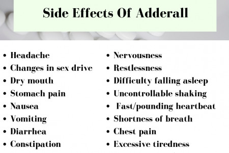Side Effects Of Adderall Infographic