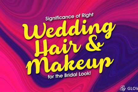 Significance of Right Wedding Hair and Makeup for the Bridal Look Infographic