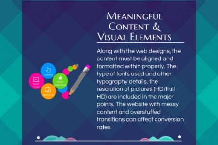 Significance of Web Designs  Infographic