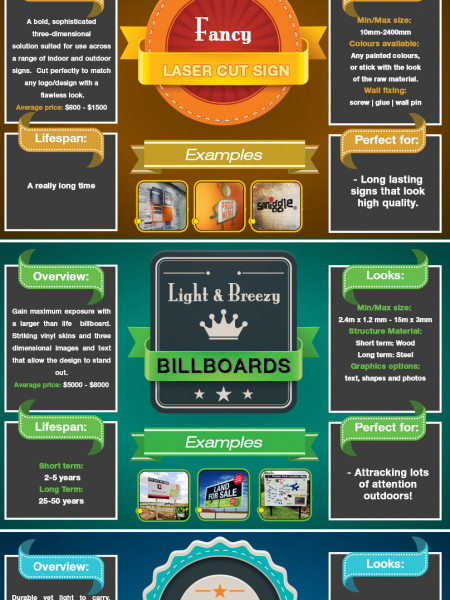 Signman Says - What Is Your Sign? Infographic