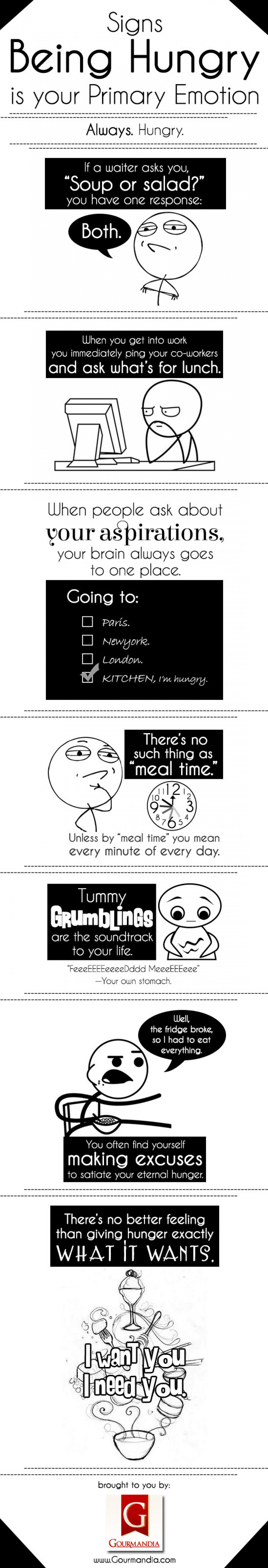 Signs being Hungry is your Primary Emotion Infographic