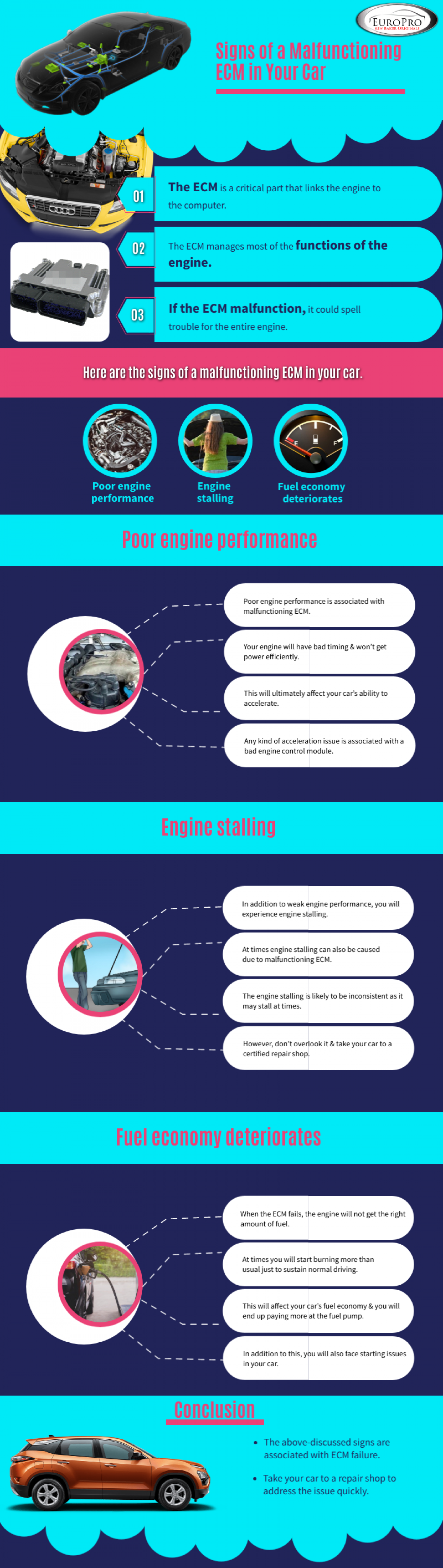Signs of a malfunctioning ECM in your car Infographic