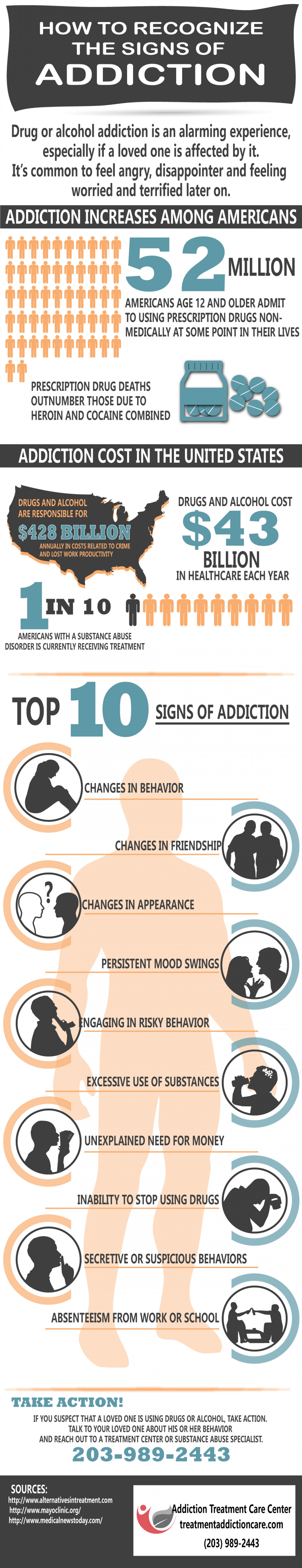 Signs of Addiction Infographic | Addiction Treatment Care Center Infographic