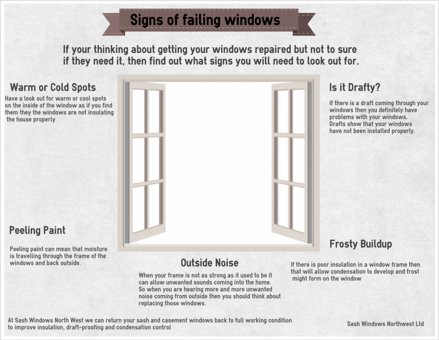Signs of Failing Windows Infographic