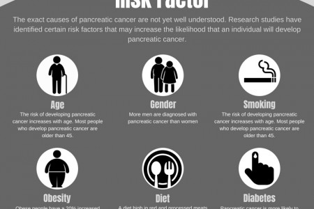 Signs, Symptoms and Treatment of Pancreatic Cancer Infographic