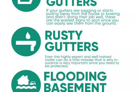 Signs that Show you Need New Gutters Infographic
