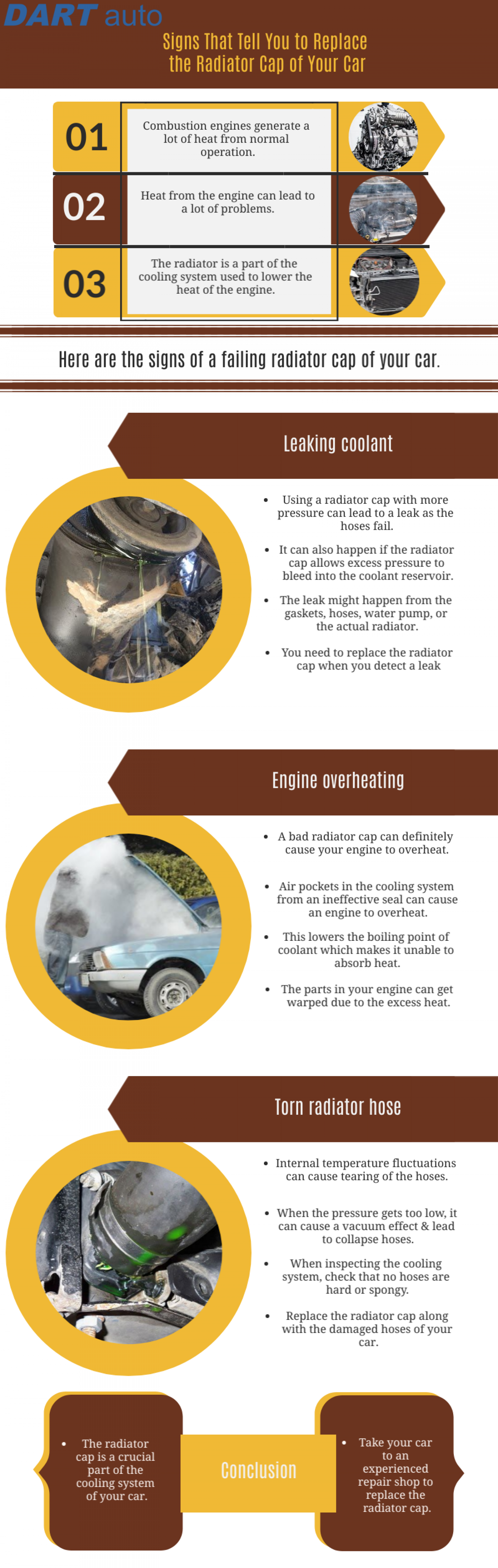 Signs that tell you to replace the radiator cap of your car Infographic