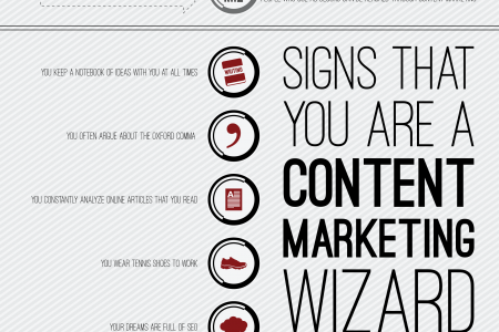 Signs That You Work in Content Marketing Infographic