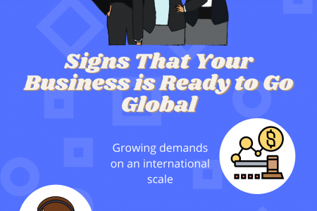 Signs That Your Company is Ready to Expand Globally Infographic
