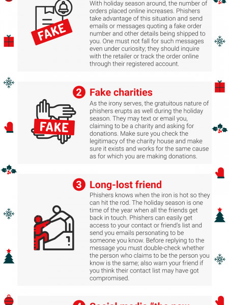 Signs to identify holiday phishers Infographic