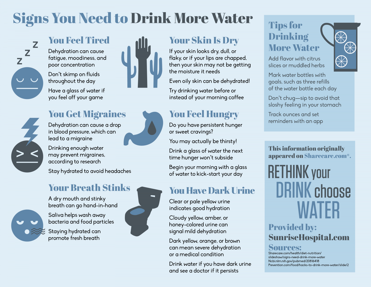 Signs You Need to Drink More Water Infographic