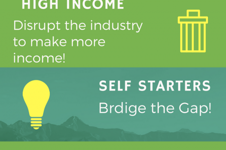 Signs you will become a Millionaire Infographic
