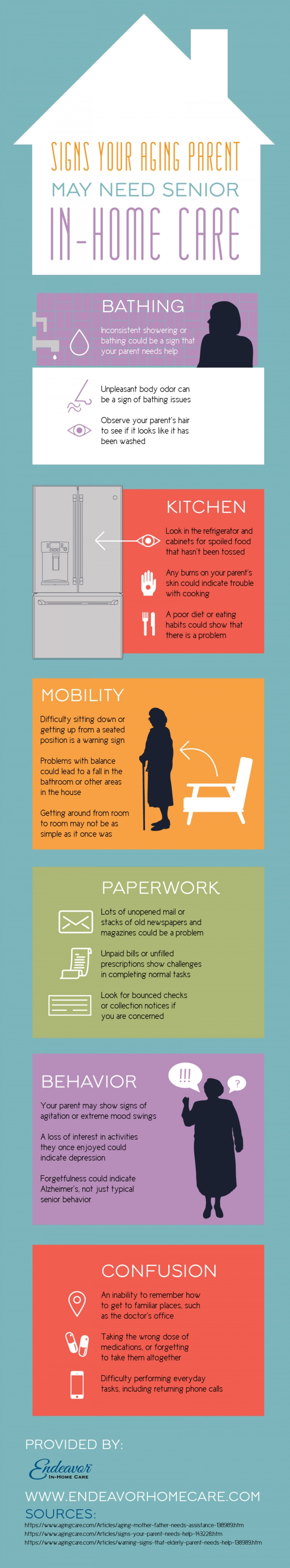 Signs Your Aging Parent May Need Senior In-Home Care Infographic