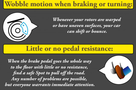SIGNS YOUR BRAKES NEED TO BE REPAIRED  Infographic