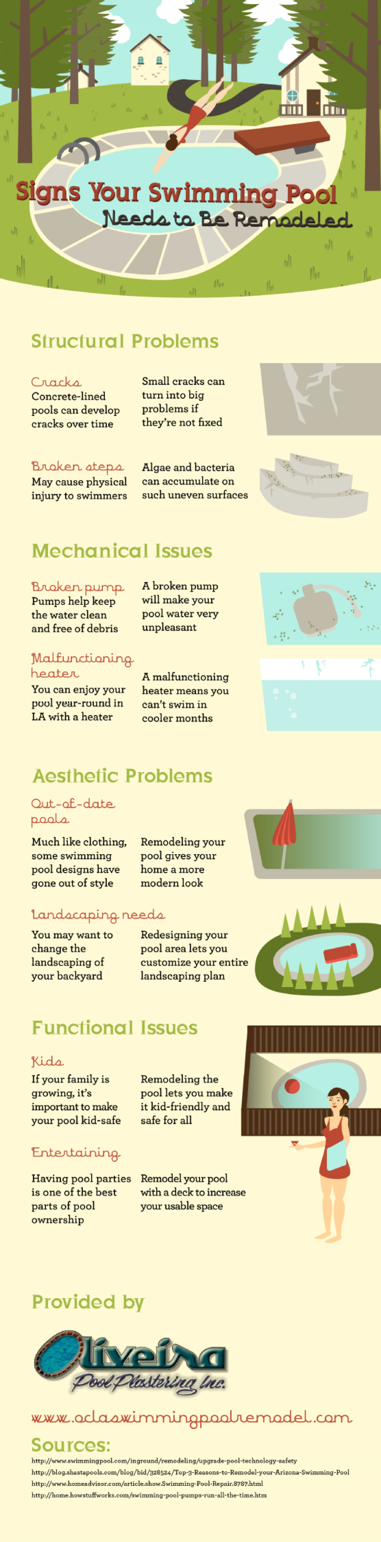 Signs Your Swimming Pool Needs to Be Remodeled Infographic