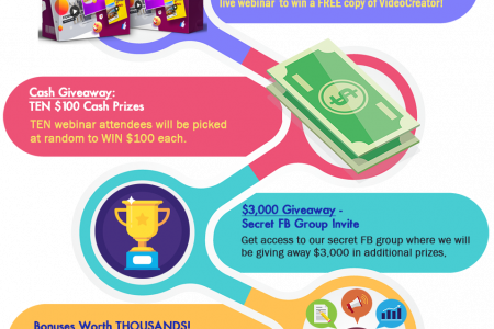 Signup & Win A FREE Copy of VideoCreator Infographic