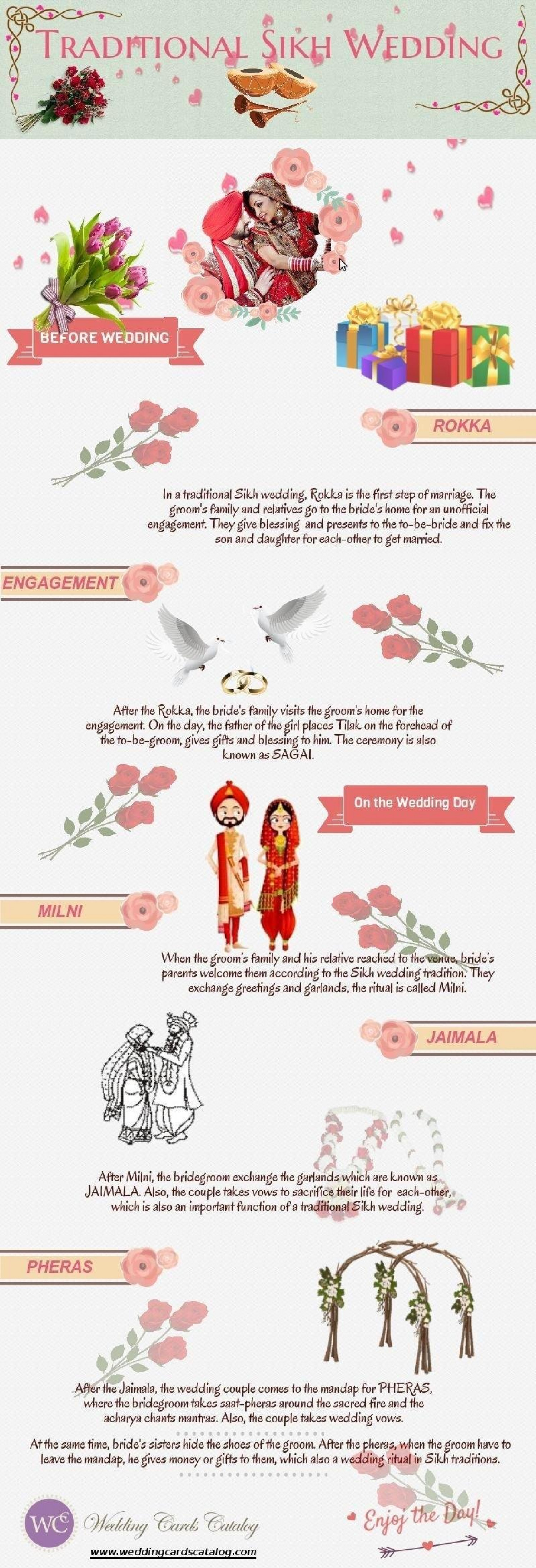 Sikh Wedding Traditions And Customs Infographic