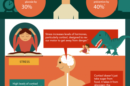Silent Killers of Your Metabolism Infographic