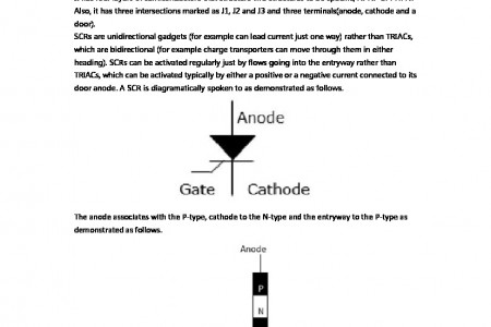 Silicon-Controlled Rectifier Knowledges Infographic