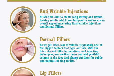 Silk Laser Clinics: Cosmetic Injections Infographic