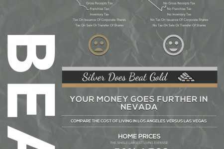 Silver Beats Gold? Infographic