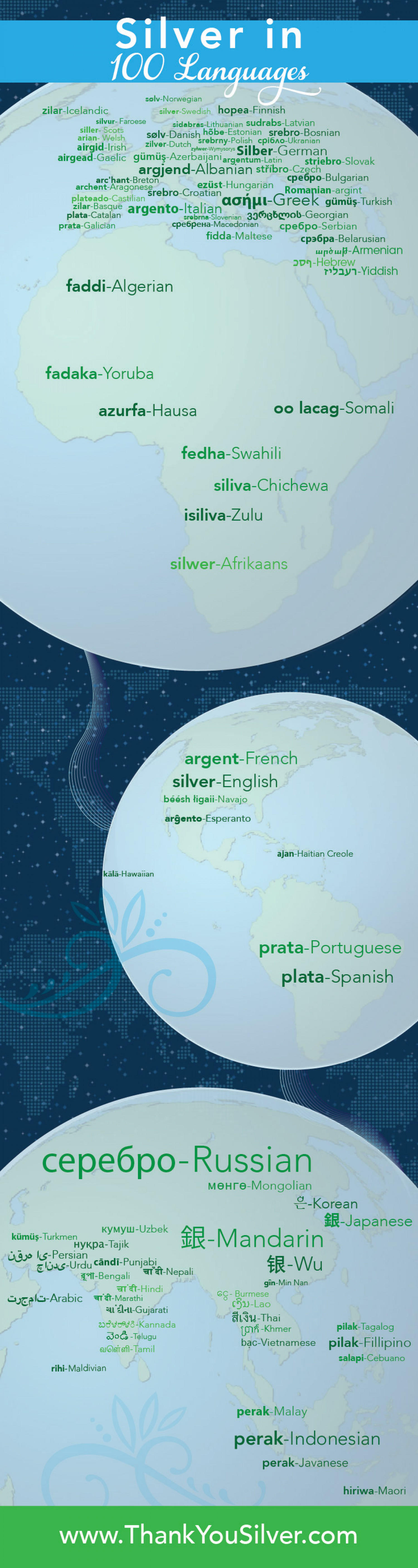 Silver in 100 Languages Infographic