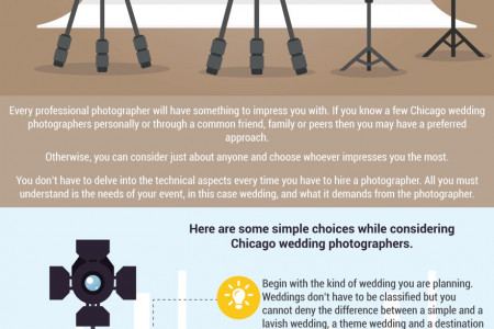 Simple Choices While Considering Chicago Wedding Photographers Infographic
