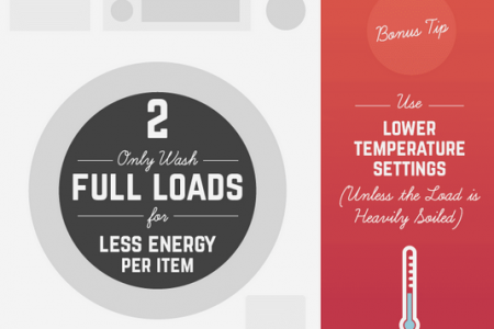 Simple Hacks For Saving Energy At No Extra Cost Infographic