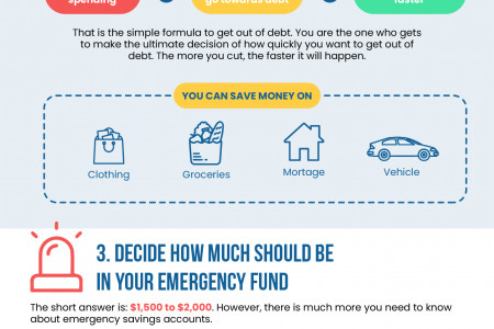 Simple Plan To Pay Off Debt Infographic