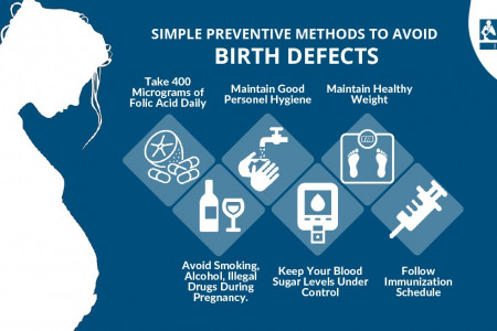 Simple Preventive Methods To Avoid Birth Defects Infographic