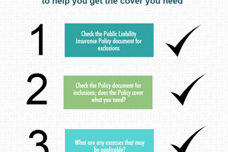 Simple Quality Business Insurance Infographic