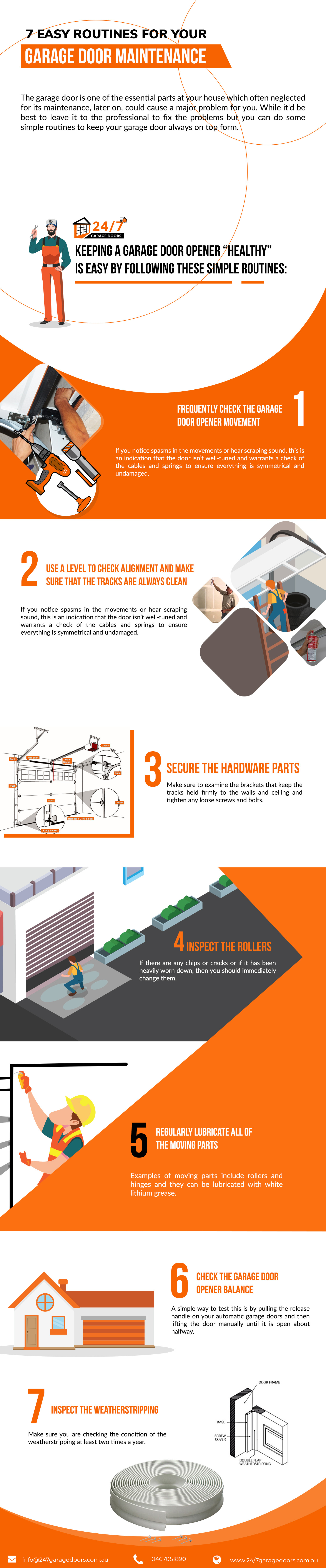 Simple Routines Keeping a Garage Door Opener Healthy Infographic