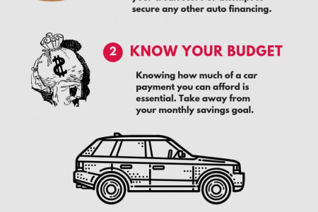 Simple Steps to get Car Loans Infographic