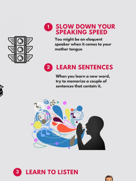 Simple Steps to Improve Your Communication Skill Infographic