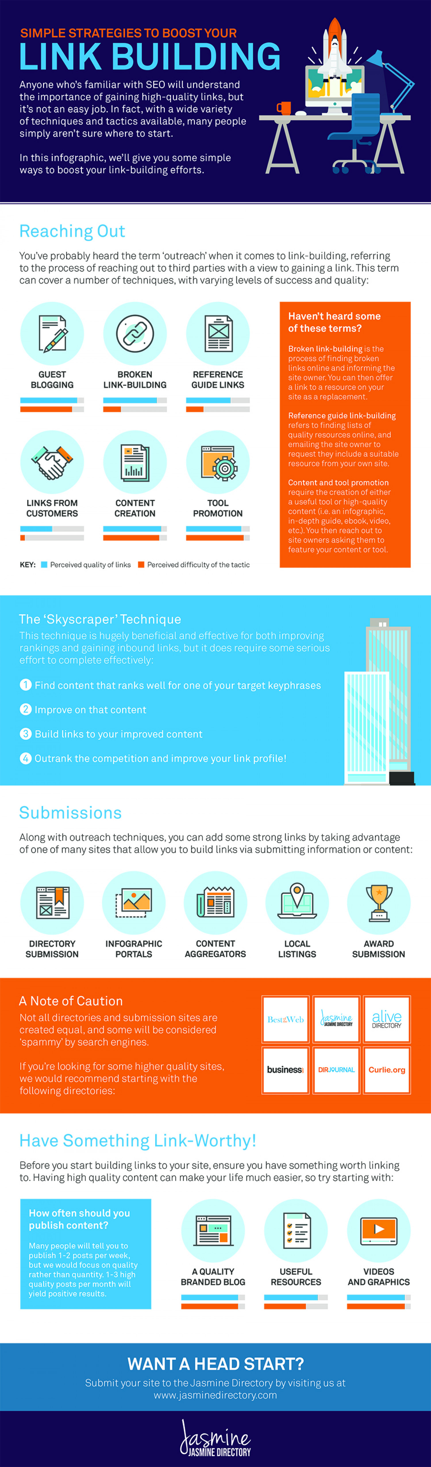 Simple Strategies to Boost Your Link Building Infographic