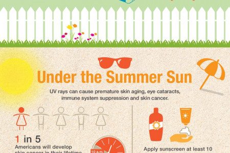 Simple Tips for a Healthy and Safe Summer Infographic