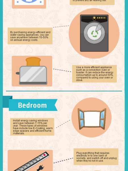 Simple Ways to Save Energy & Reduce Bills at Home Infographic