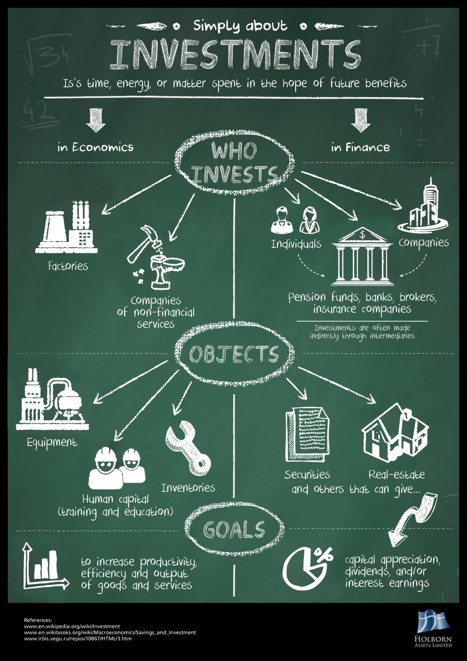 Simply about Investments Infographic
