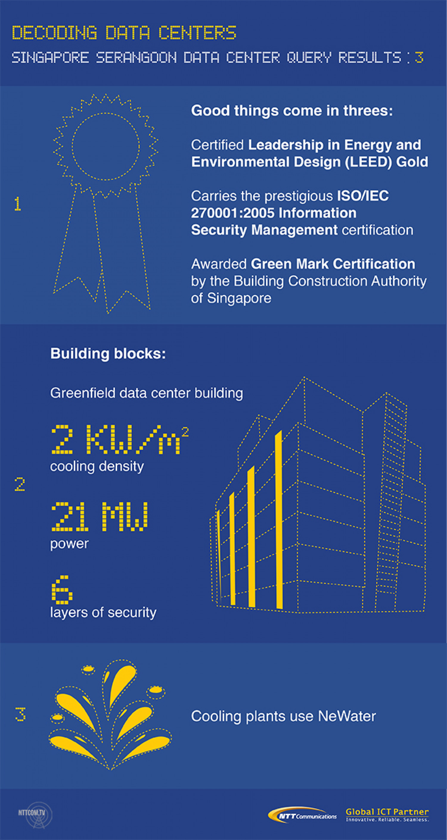 Singapore Serangoon Data Center: 3 Fast Facts Infographic