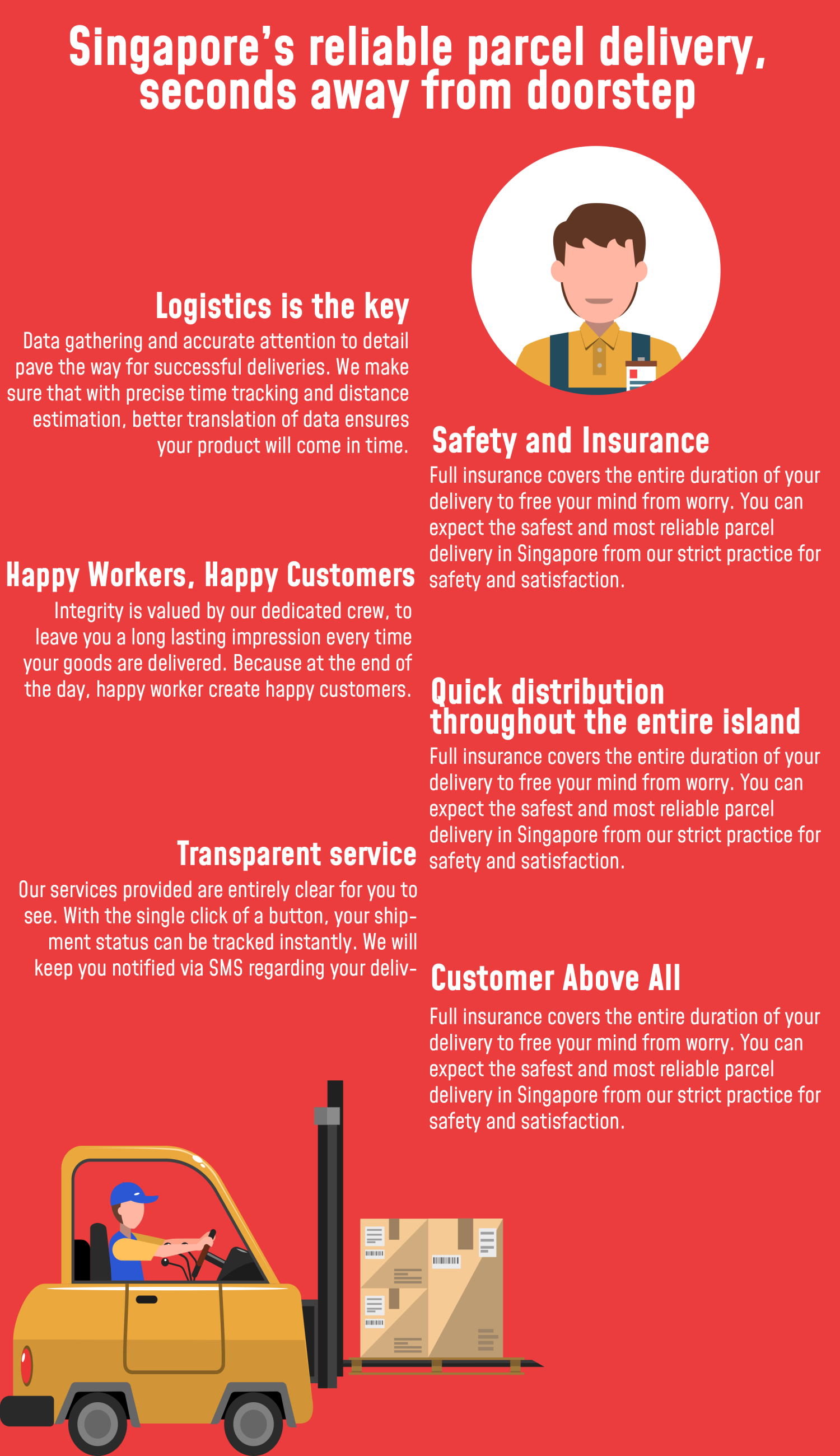 Singapore's reliable parcel delivery, seconds away from doorstep Infographic