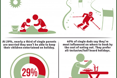 Single Parent Holidays Infographic Infographic