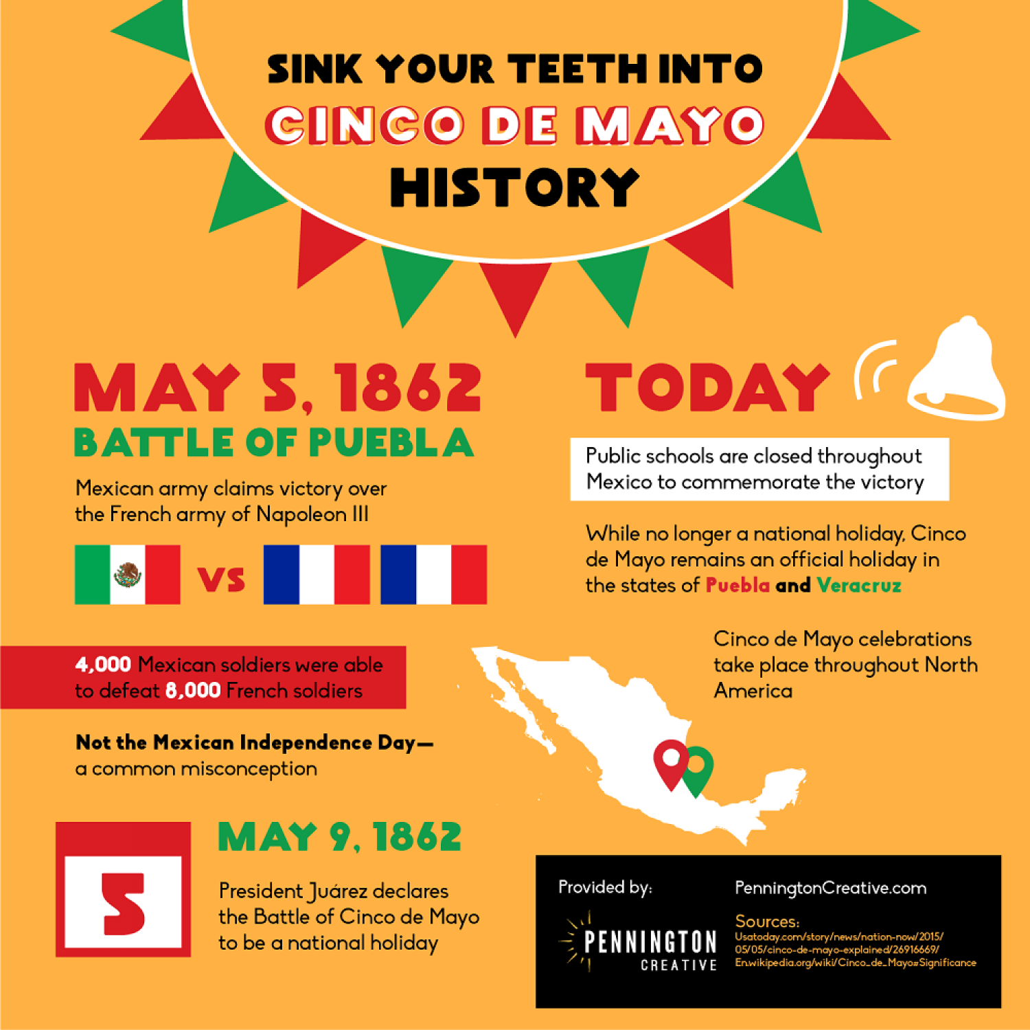Sink Your Teeth into Cinco de Mayo History Infographic