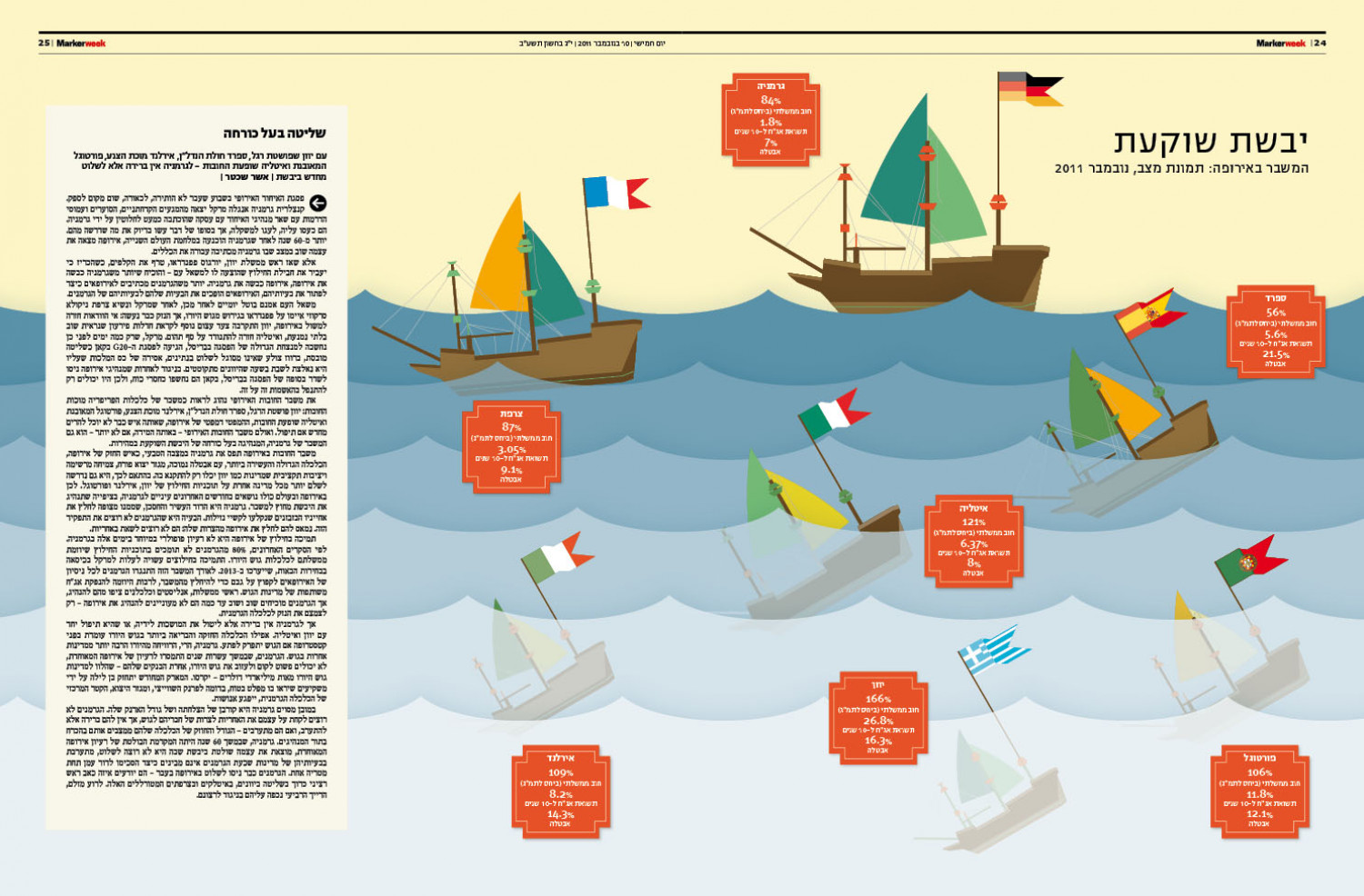 Sinking Continent Infographic